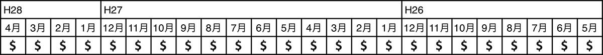 入金状況01
