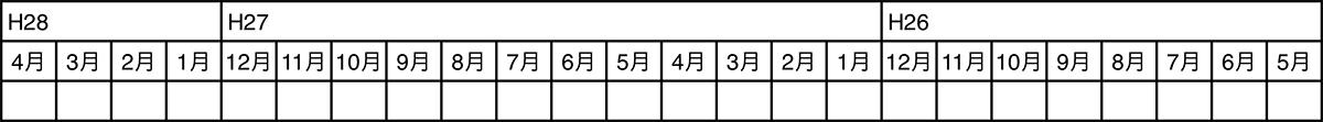 入金状況03