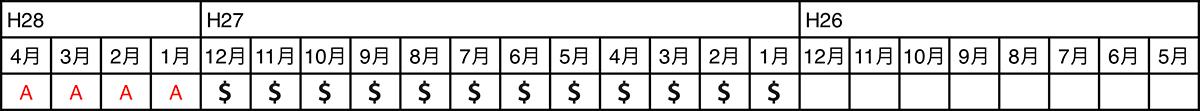入金状況02